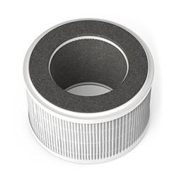 hOmeLabs HEPA Air Purifier Filter Replacement - Compatible f