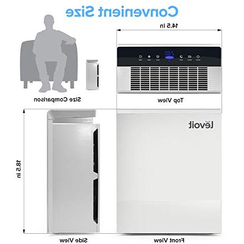 LEVOIT LV-PUR131 Air for Home HEPA Filter, Large Room, Allergies, Pets, Smokers, Smoke, Odor Eliminator, Energy Star, 2-Year