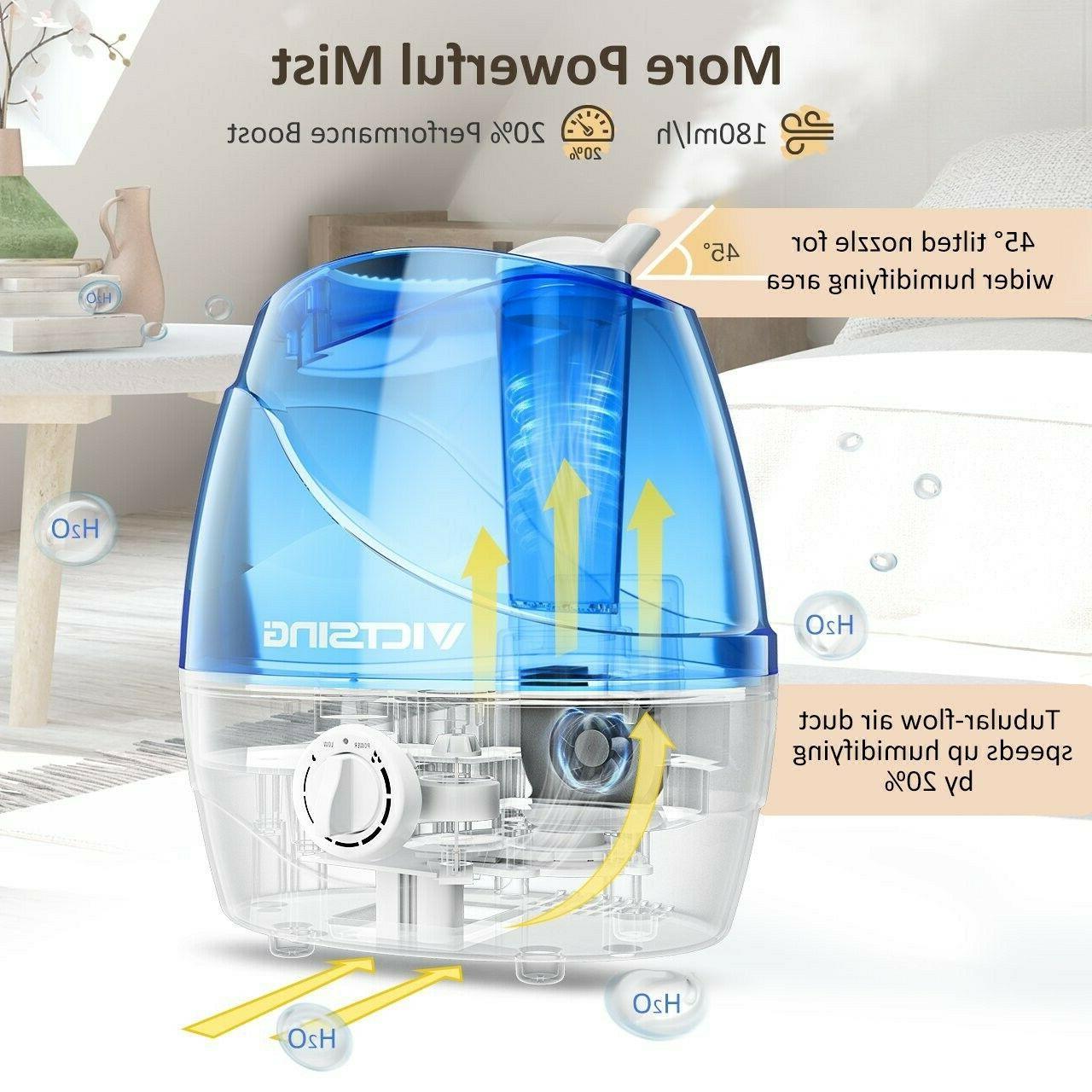 VicTsing Mist Humidifier