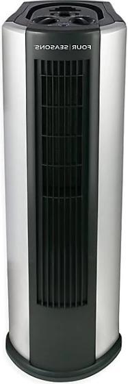 Envion Four Seasons 4-in-1 Air Purifier, Heater, Fan and Hum