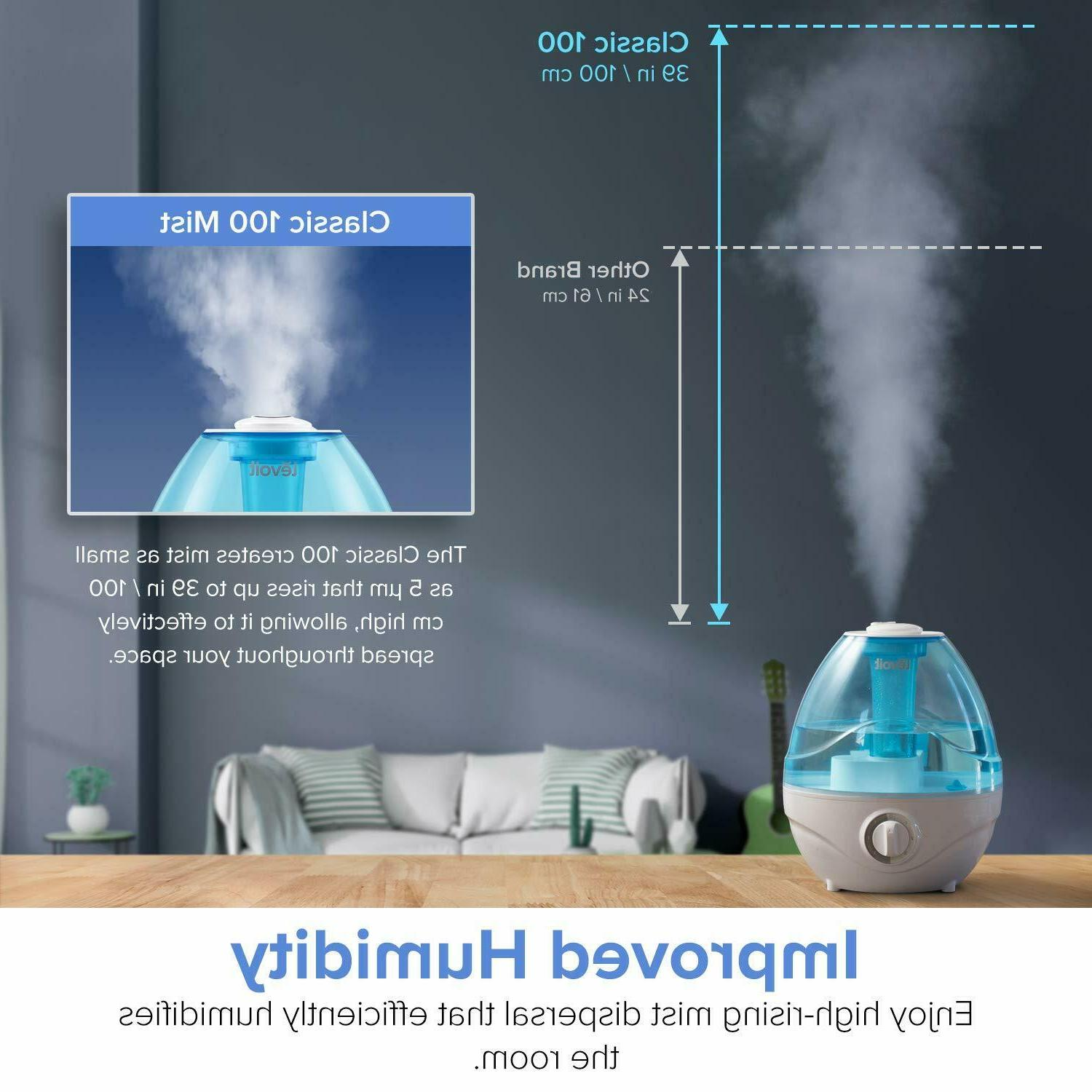 LEVOIT for Humidifier
